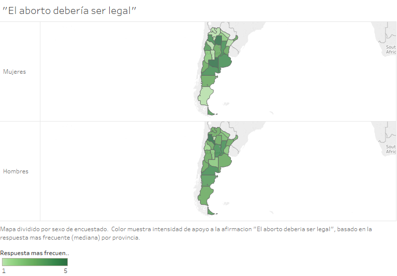Figura 1. Apoyo al Aborto legal.