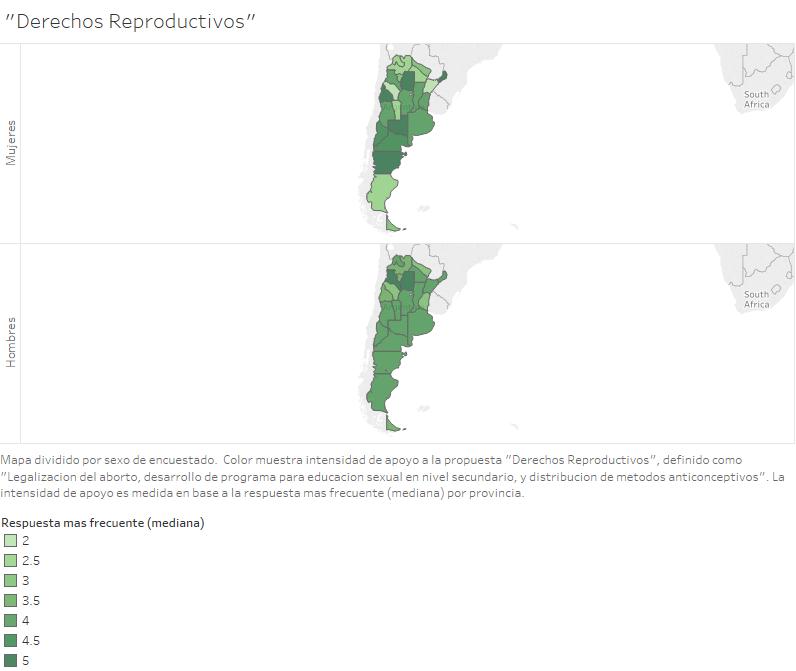 Figura 2. Apoyo a los derechos reproductivos.