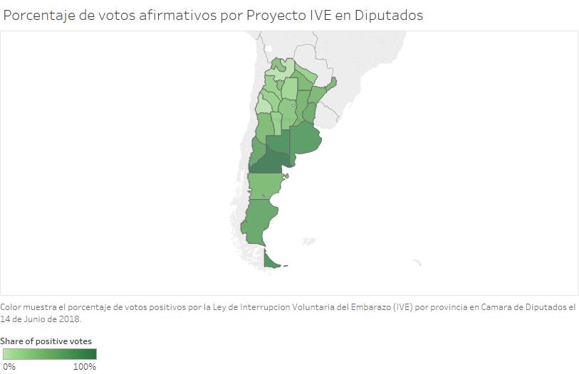 Figura 3. Voto Diputados IVE.