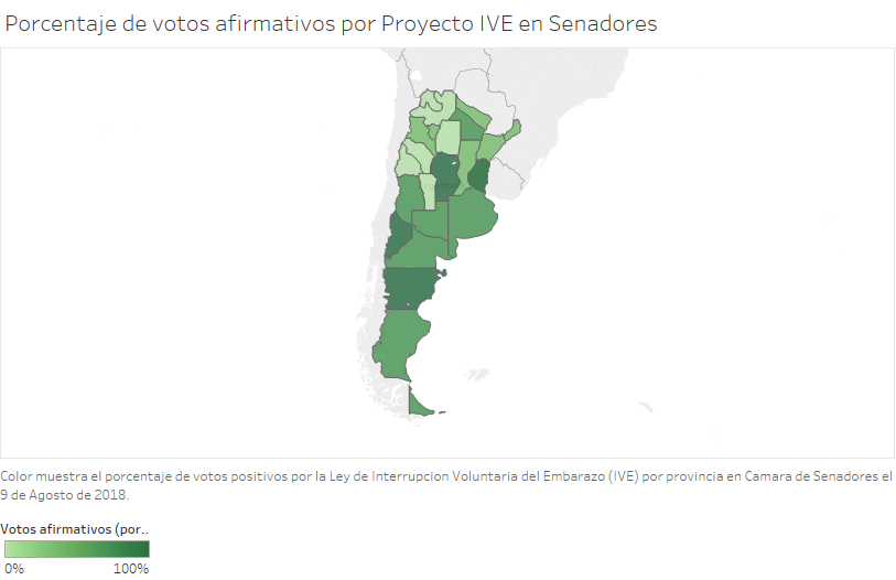 FIgura 4. Voto Senadores IVE.